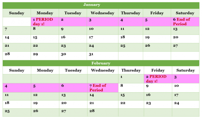 How to make a menstrual cycle calendar example - template